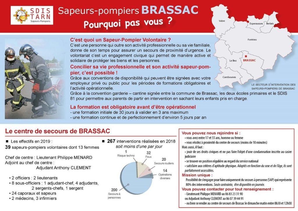 Les sapeurs-pompiers de Brassac recrutent des volontaires