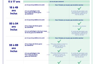 Information vaccination dans le Tarn